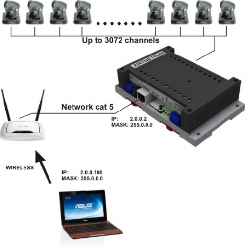 dmx 512 controller user manual